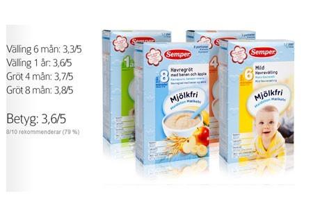 semper mjölkfri gröt 6 månader